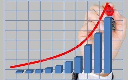 吊り上がるグラフ